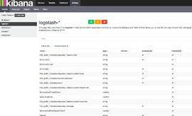 Consume WebLogic Server RESTFul Management Services with ELK